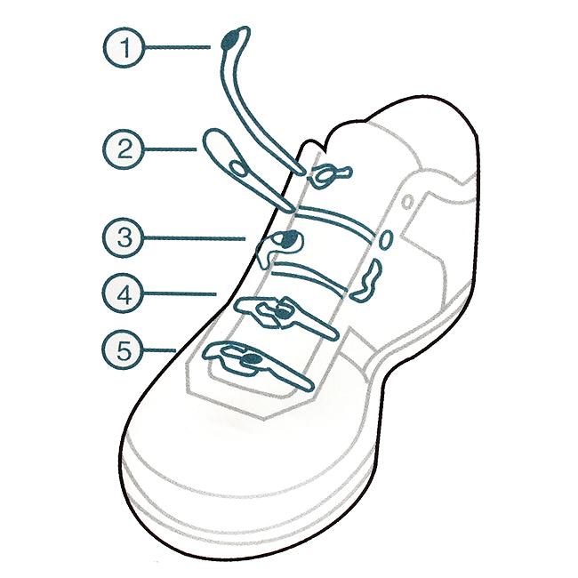 깔창/신발끈