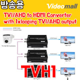TVH1 - TVI/AHD to HDMI Converter with 1xlooping TVI/AHD output
