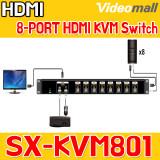 SX-KVM801 / 8-PORT HDMI KVM Switch